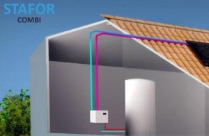 STAFOR COMBI Гибрид термодинамической системы и ионного котла